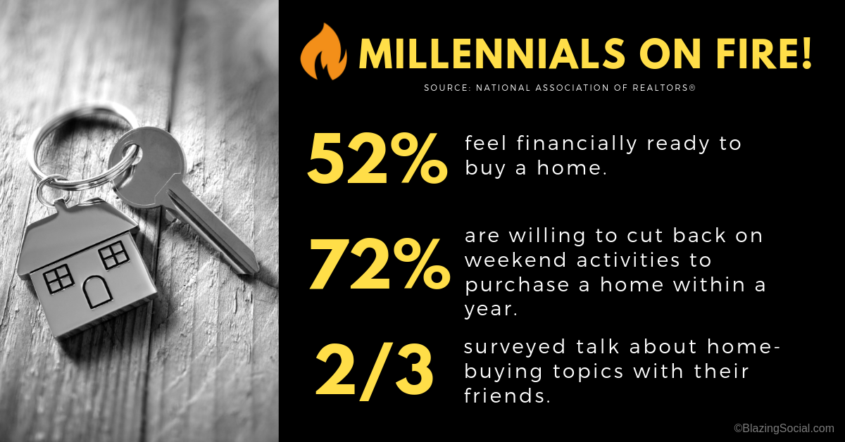Millennials on Fire!