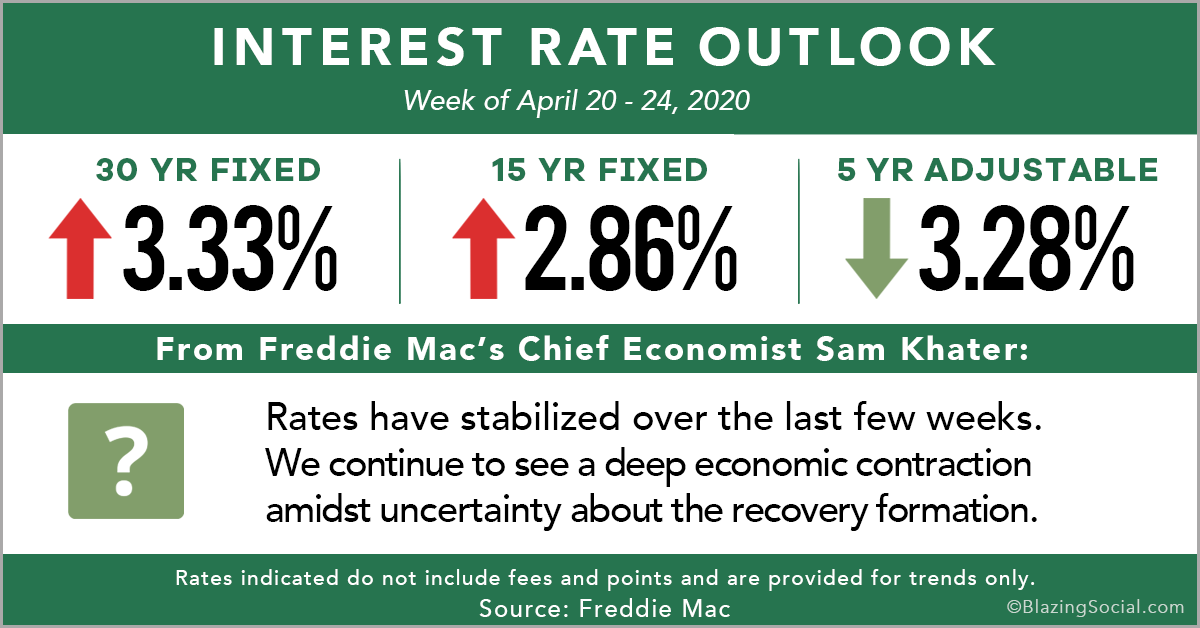 Rate_Outlook_April_30_2020