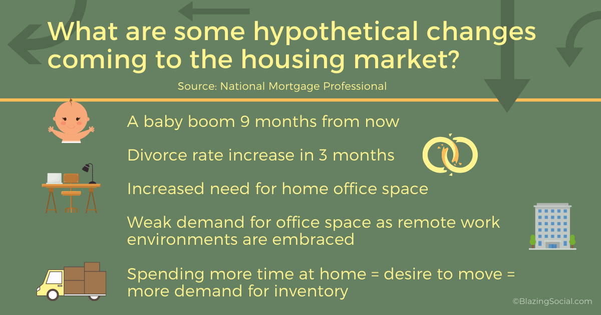 Changes coming to the Housing Market 2020