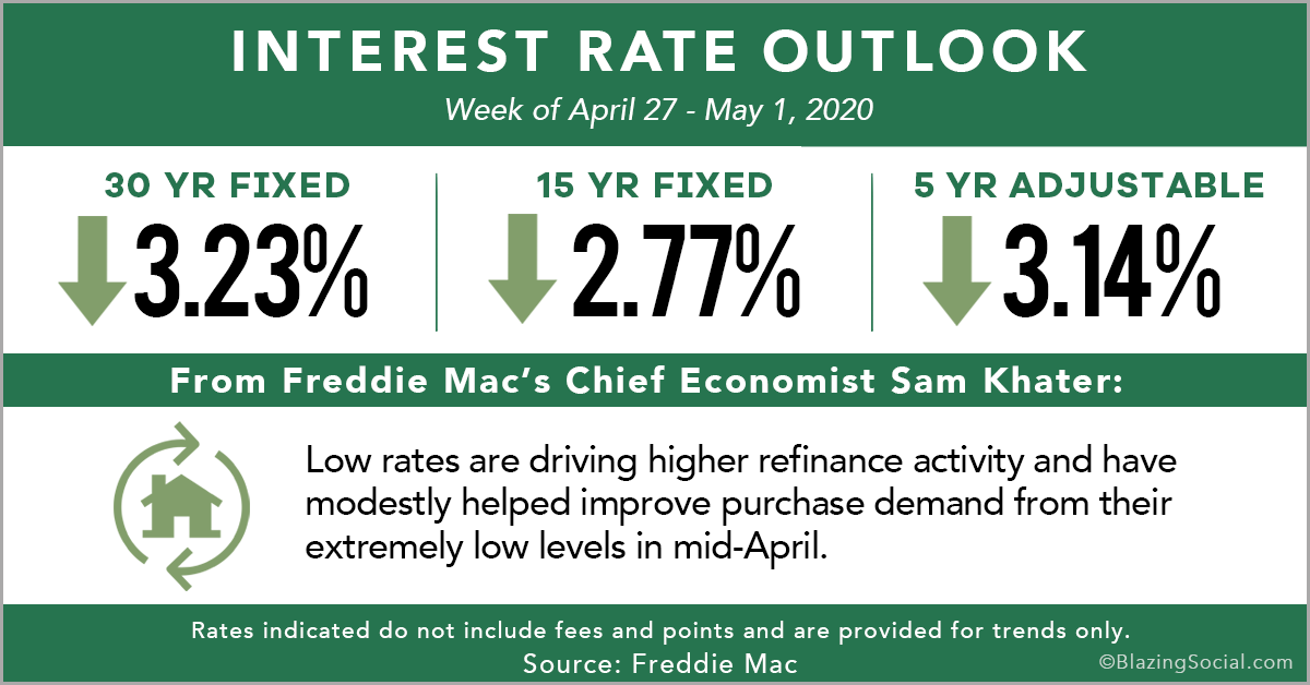 Rate_Outlook_May_7_2020